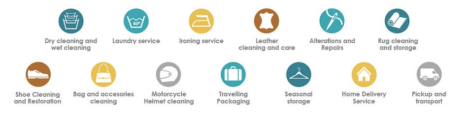 Pressto dry cleaning and laundry